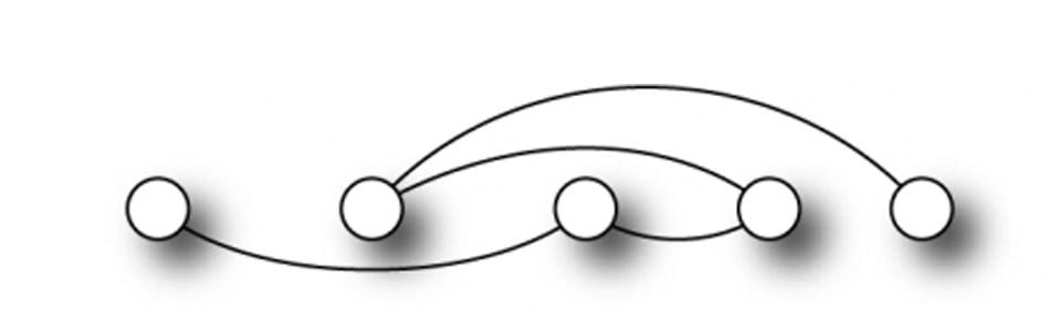 non-linear story schema